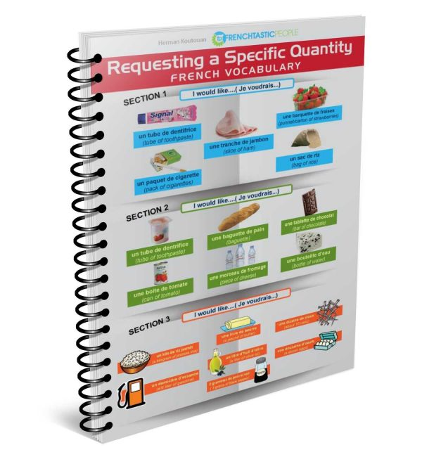 requesting specific quantities in French infographic